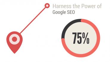Harness the Power of Google SEO