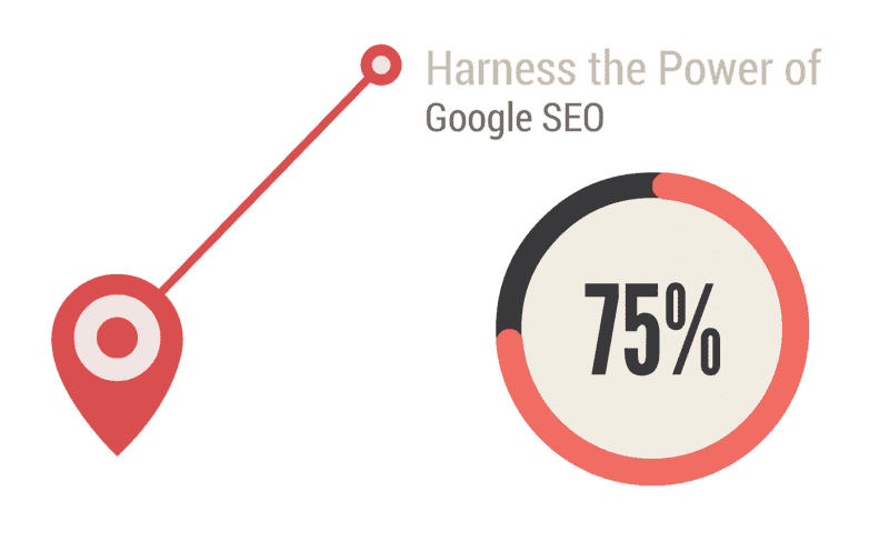 Harness the Power of Google SEO