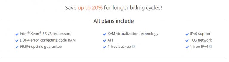 host1plus hosting plan include