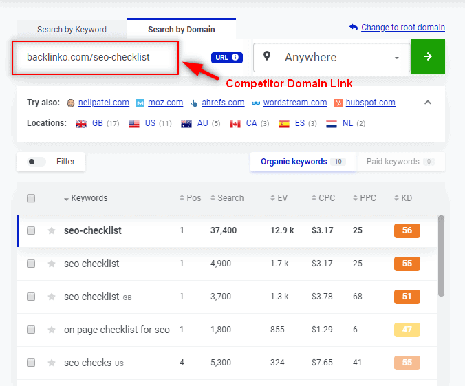 find your competitors keyword
